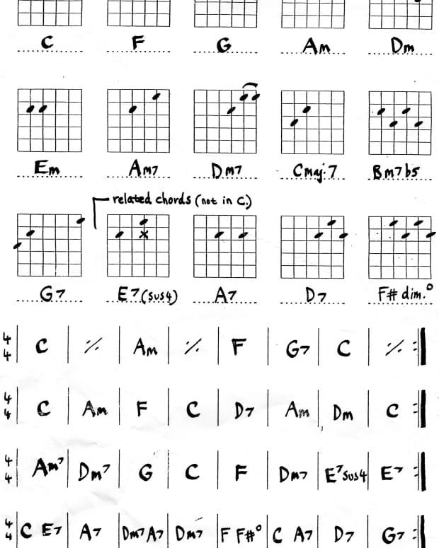 guitar--easy-songs