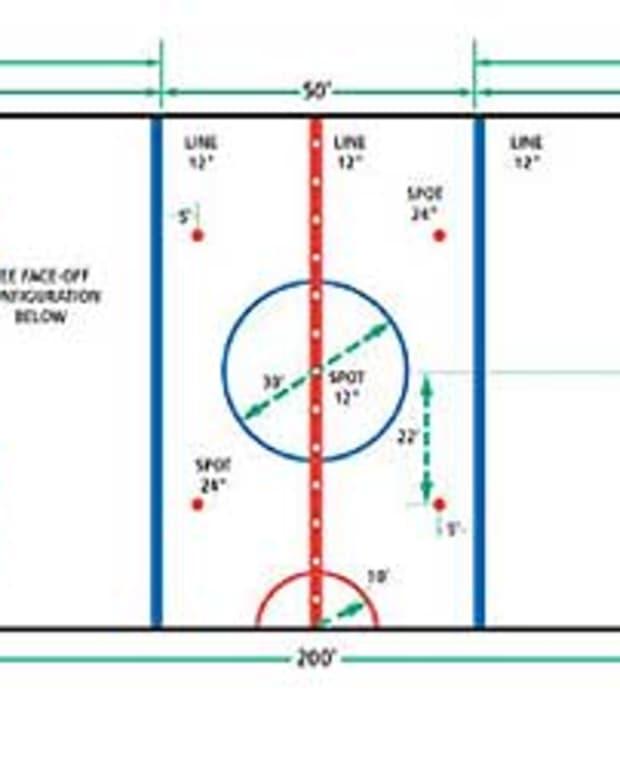 basic-rules-nhl-hockey-visual-guide