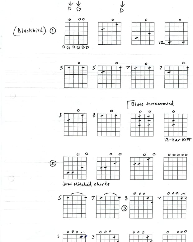guitar-in-open-g-tuning-songs