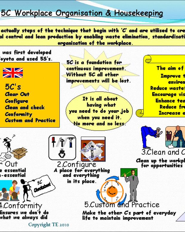 5C Workplace Organisation steps