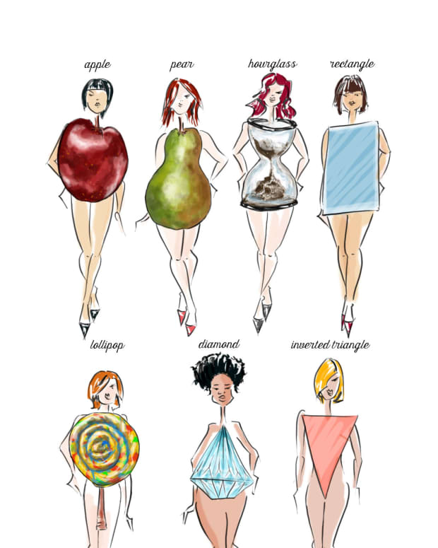 how-to-dress-for-your-body-type