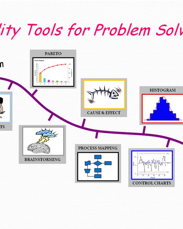 Continuous Quality Improvement Tools