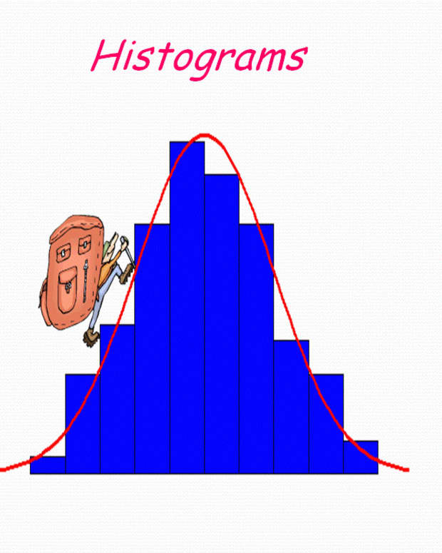 Histogram, Quality Tools