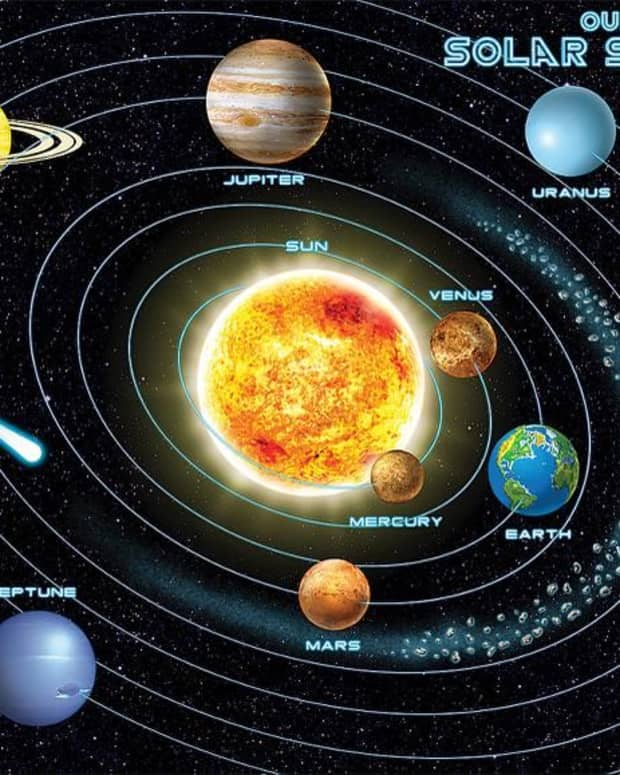earth-in-the-solar-system-and-the-celestial-bodies-revolving-around-them