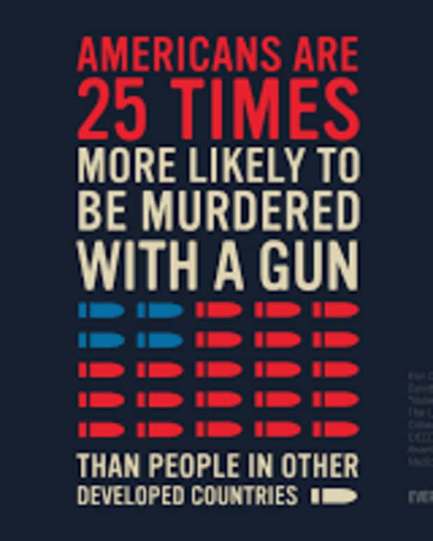 gun-laws-in-australia-is-the-way-usa-should-go