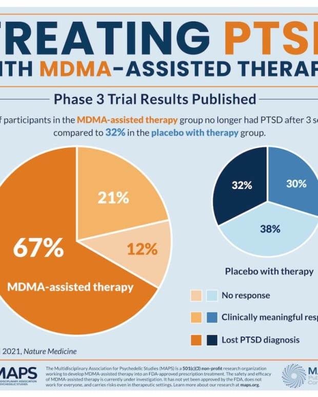 mdma-a-breatkthrough-in-ptsd-treatment