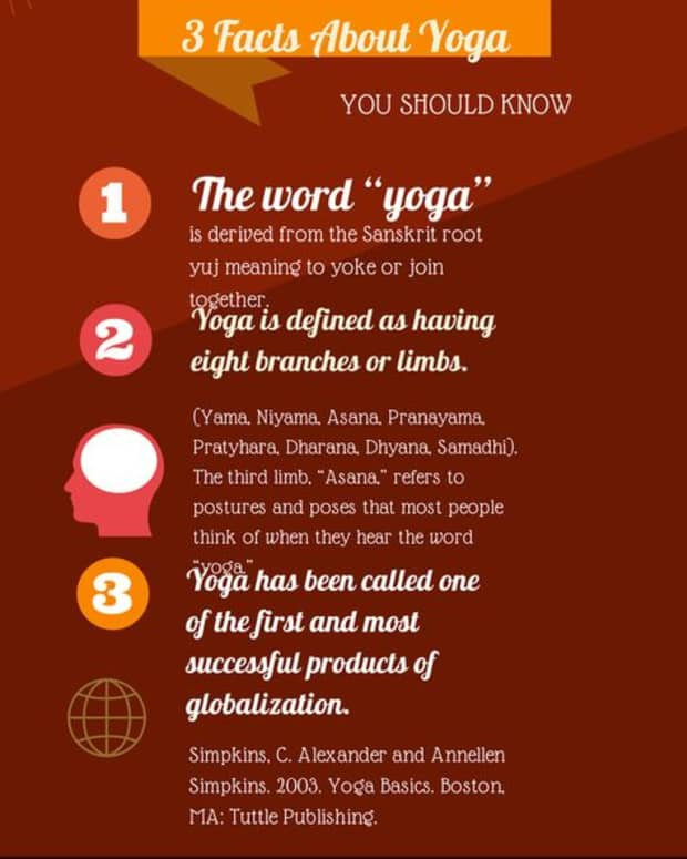 important-facts-about-yoga