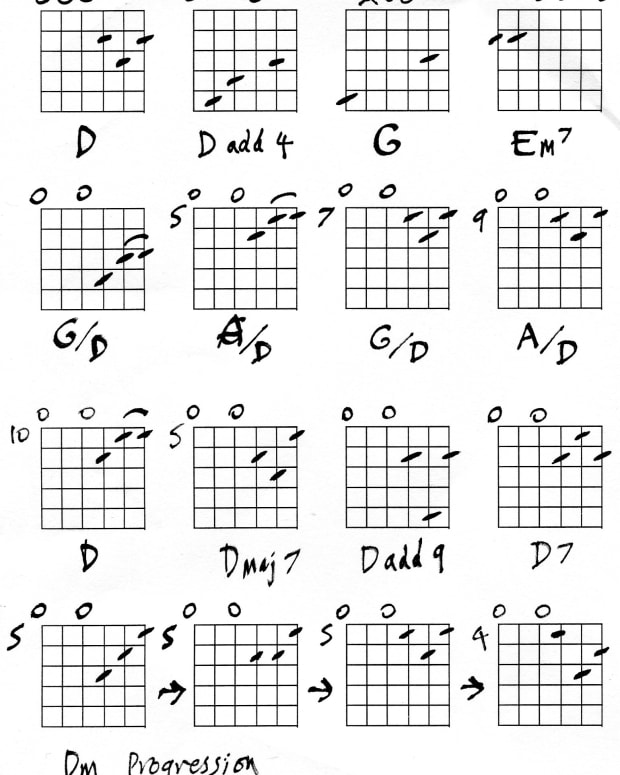guitar-tunings