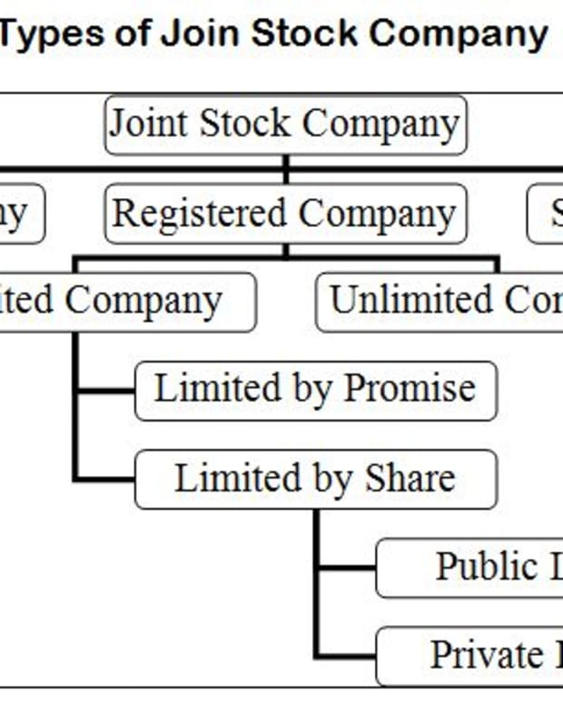 joint-stock-company