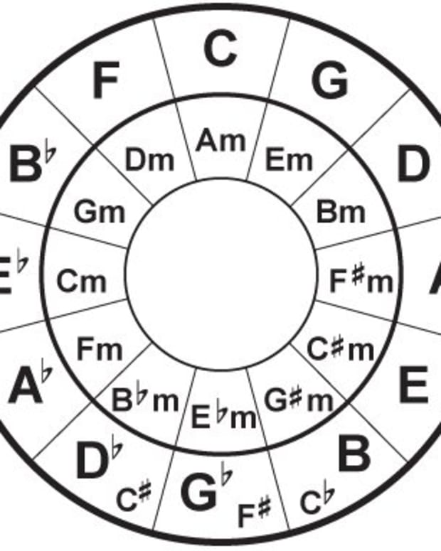 cool-rb-cool-easy-circle-of-5ths