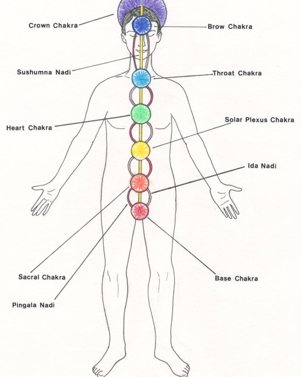 meditation-on-the-chakras