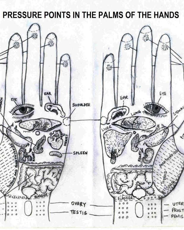 acupressure-an-alternative-medicine