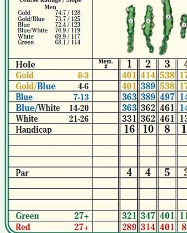 how-to-read-a-golf-scorecard