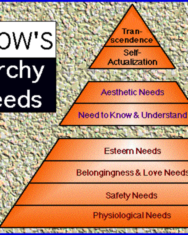 abraham-maslow-self-actualization-theory