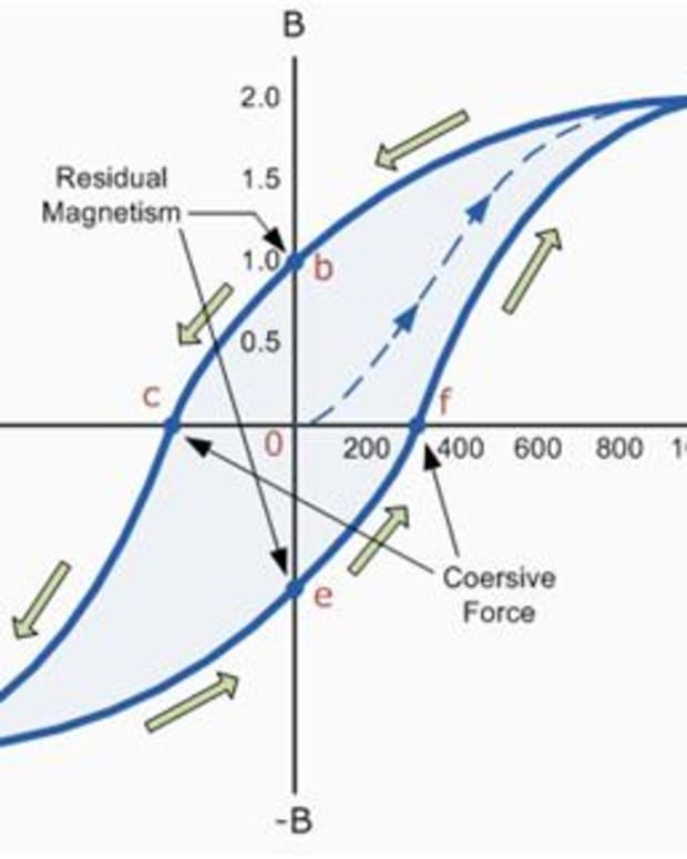 the-characteristics-of-magnetic-fields