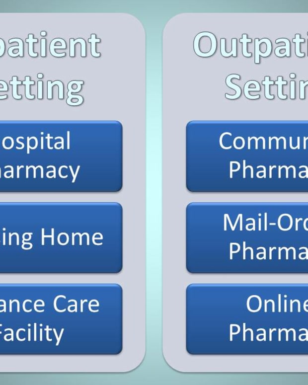 how-are-medications-filled-in-a-pharmacy