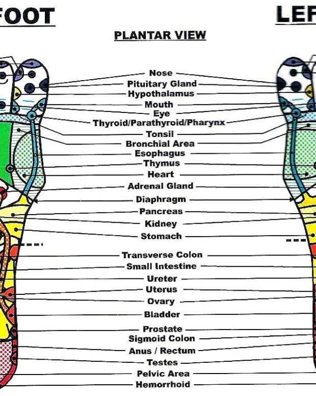 benefits-of-foot-reflexology