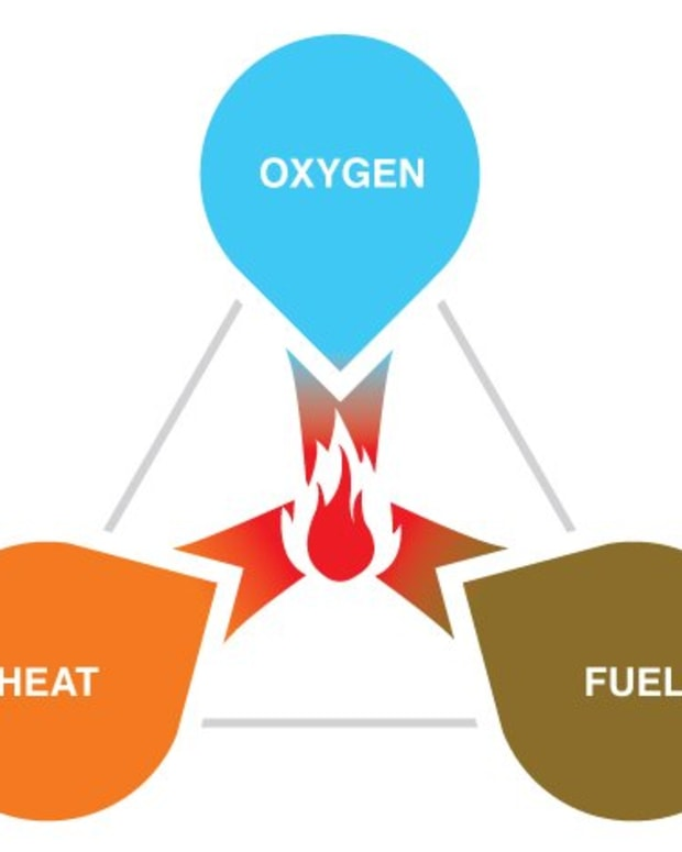 causes-of-chemical-fires