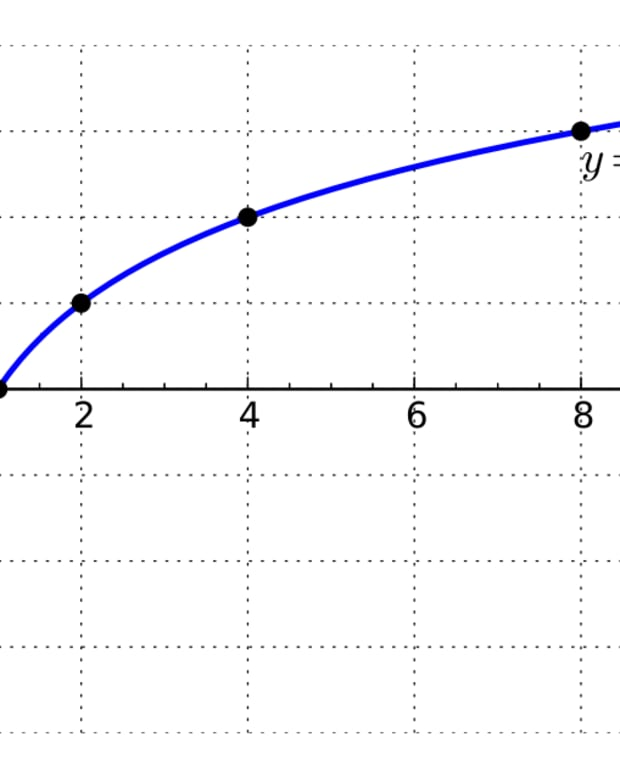 an-introduction-to-logarithms