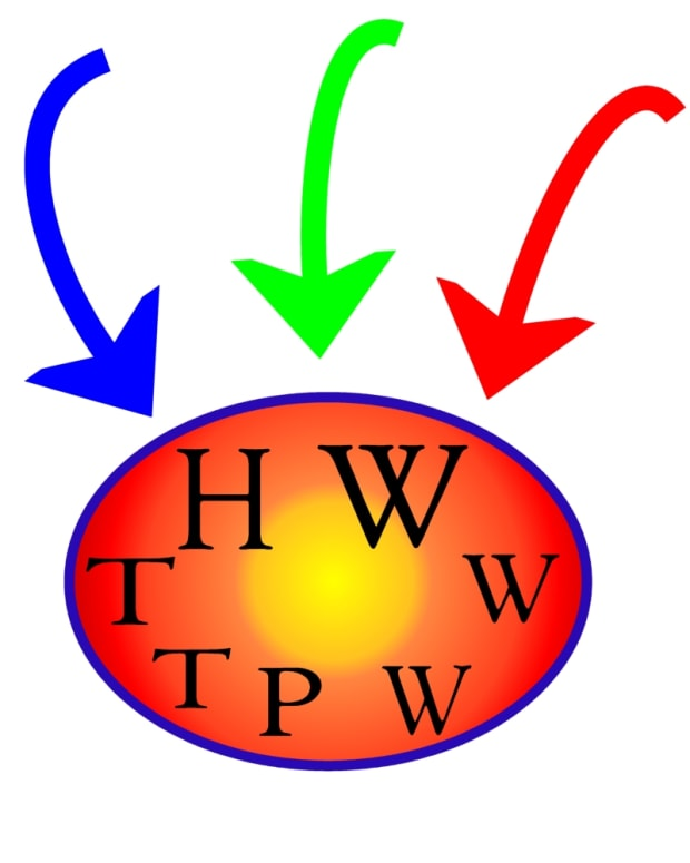 how-to-increase-traffic-to-your-web-page-or-hub