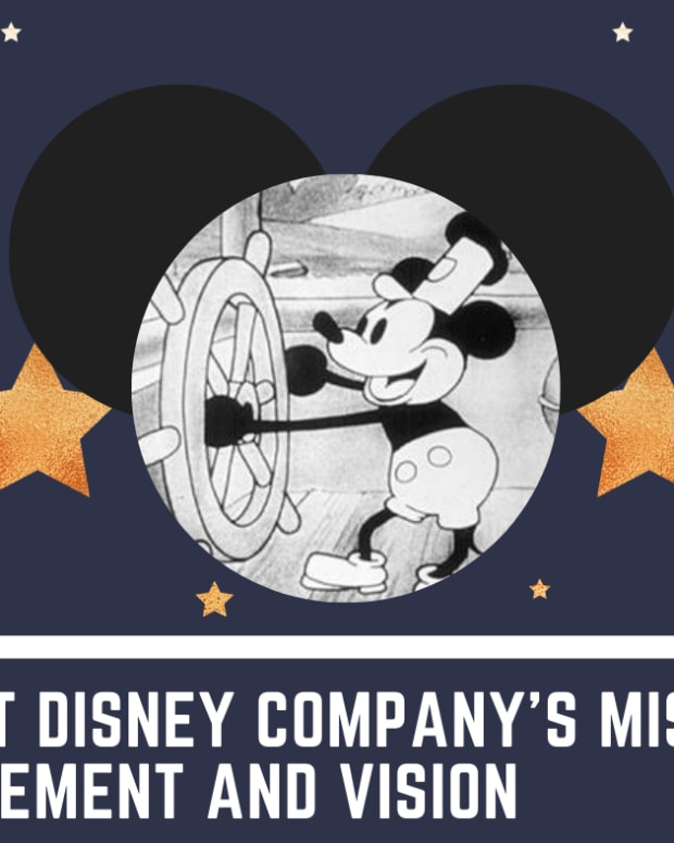 walt-disney-companys-mission-statement-and-vision-a-formula-for-success