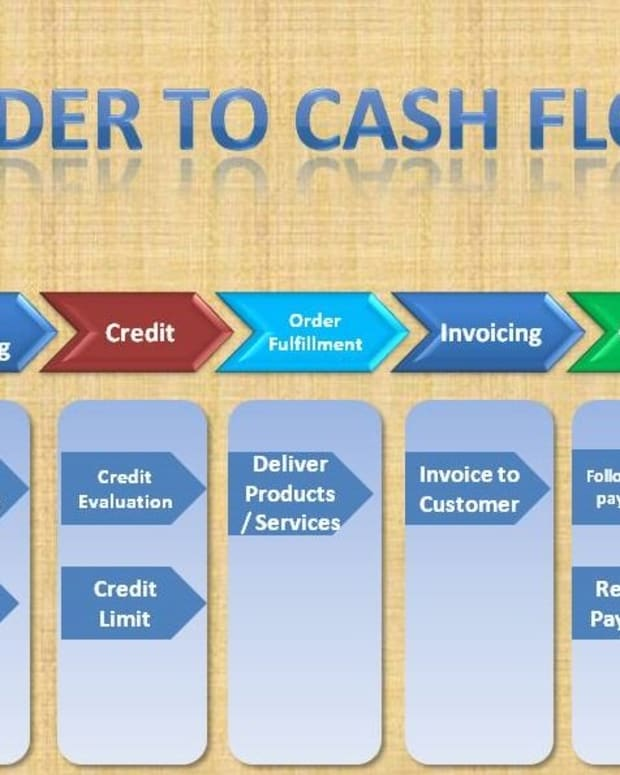sap-order-to-cash-sap-otc