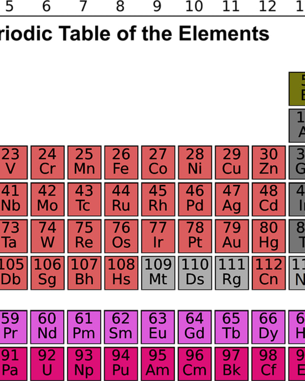 periodic-table-games-for-education-and-fun