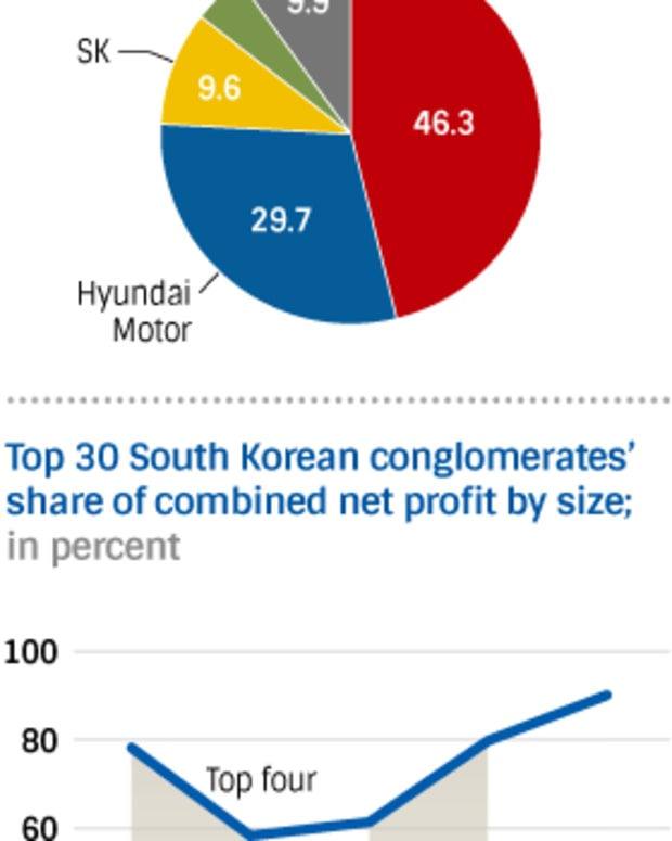 hyundais-competitive-advantage-strategy