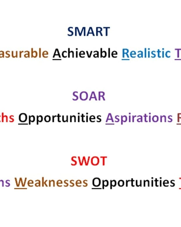 strategic-planning-using-soar-and-swot-and-smart-objectives