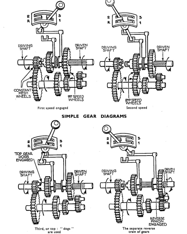 vehicle-transmission-types-and-their-differences