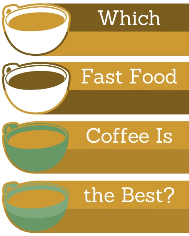the-besttest-cofee
