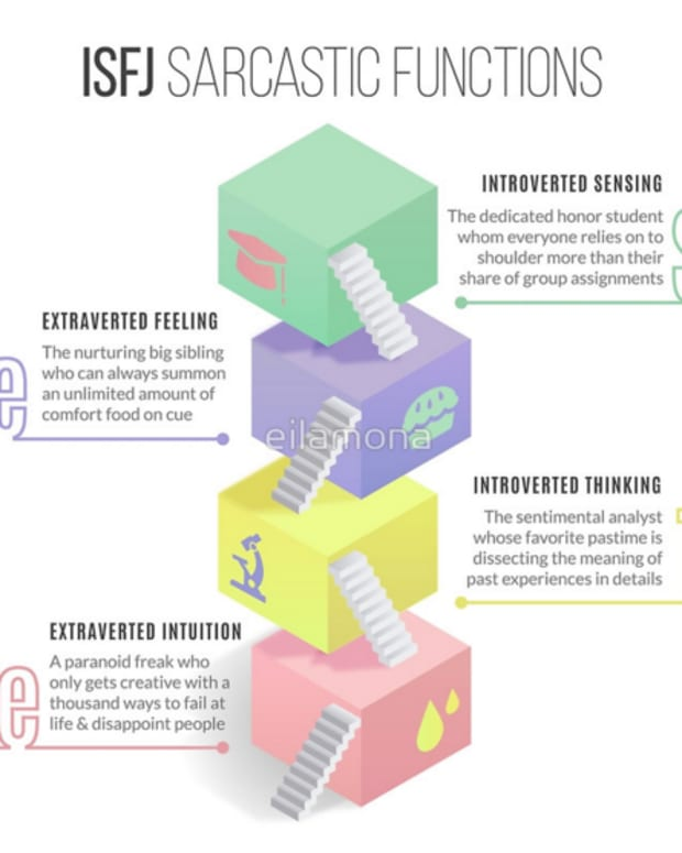improving-extroverted-intuition