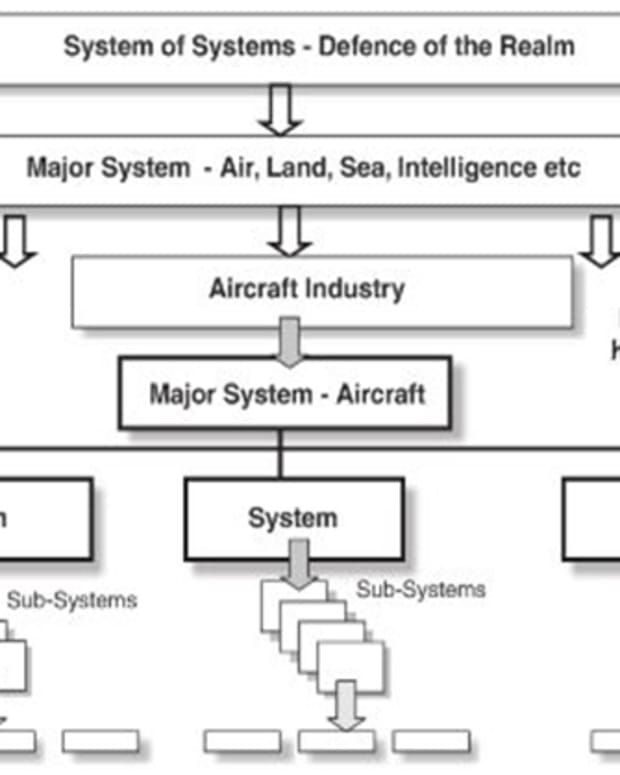 aerospace-systems-engineering