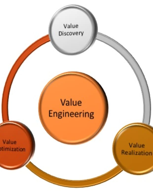 value-engineering-process-or-focus