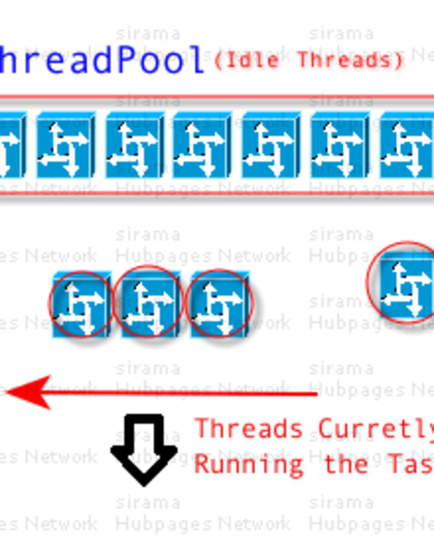 c-threadpool-and-its-task-queue-example