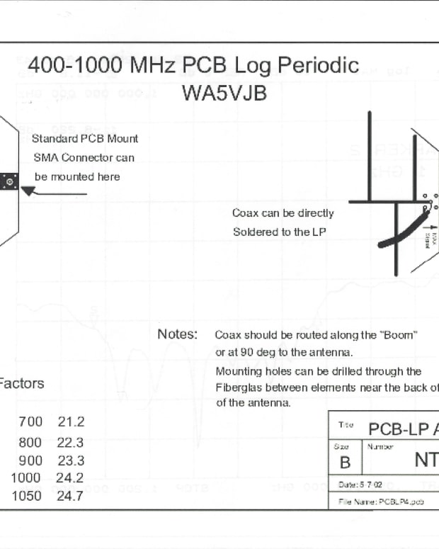 how-to-read-an-antenna-spec-sheet