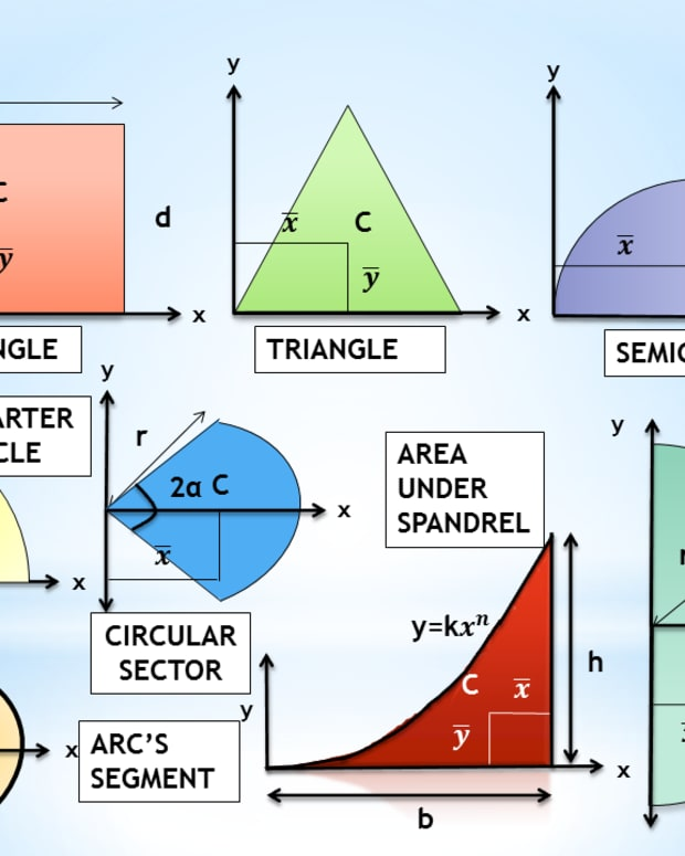 how-to-solve-centroids-of-compound-shapes