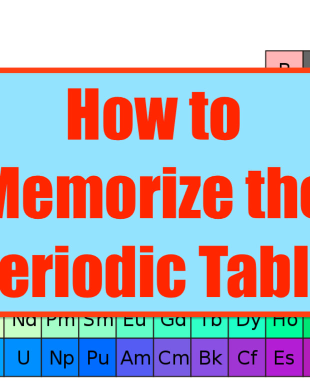 how-to-memorize-the-elements-of-the-periodic-table