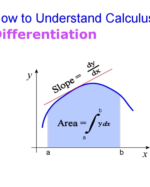 how-to-understand-calculus-a-beginners-guide-to-differentiation-and-integration