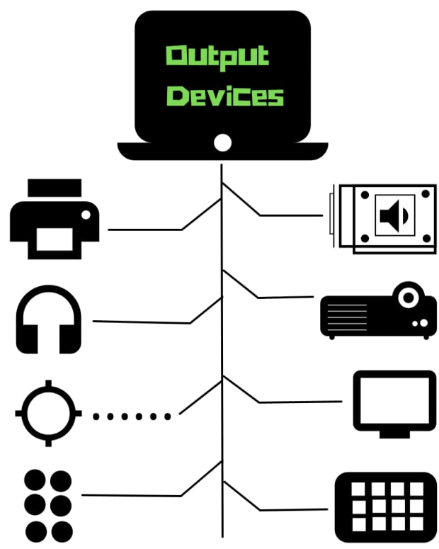 computer-basics-10-examples-of-output-devices