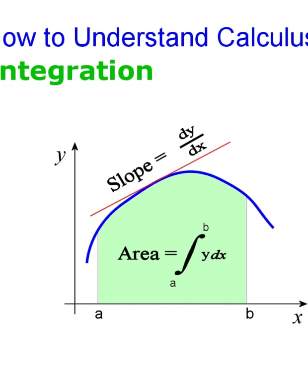 how-to-understand-calculus-a-beginners-guide-to-integration