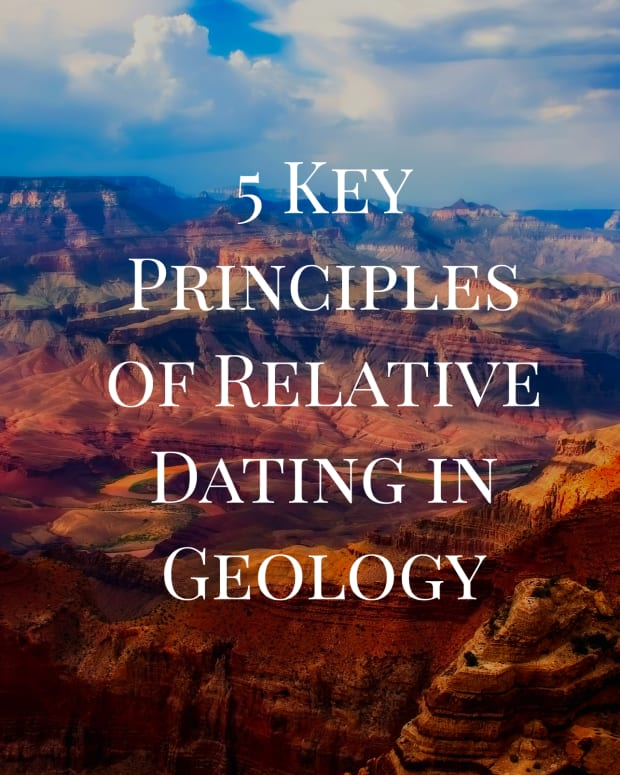 5-key-principles-of-relative-dating-in-geology
