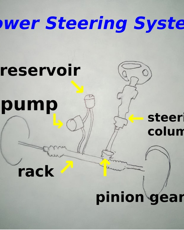 finding-power-steering-leaks-and-repair-tips
