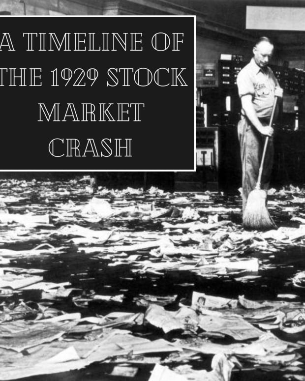 timeline-of-the-stock-market-crash-of-1929