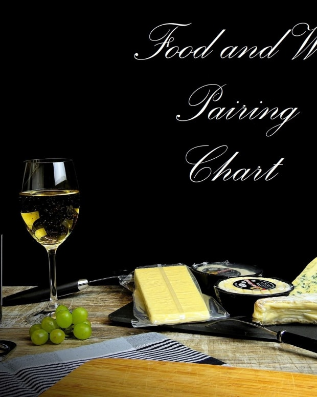 food-and-wine-pairing-chart