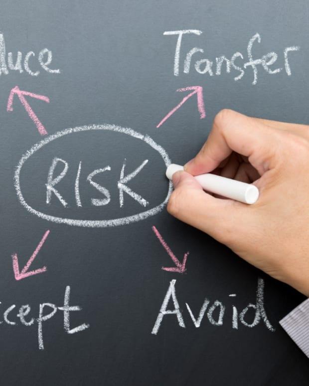 如何 - 风险管理 - 可以 - 静物 - 罐头 - 帮助 - 企业 -  Covid-19