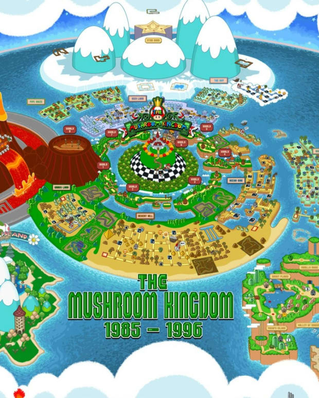 the-mushroom-kingdom-theory