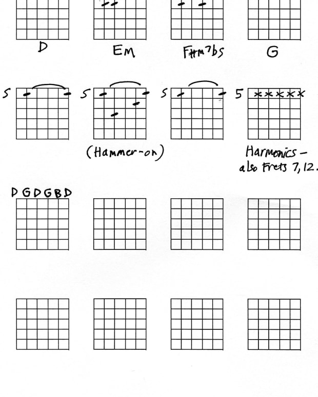 guitar-in-open-g-chords