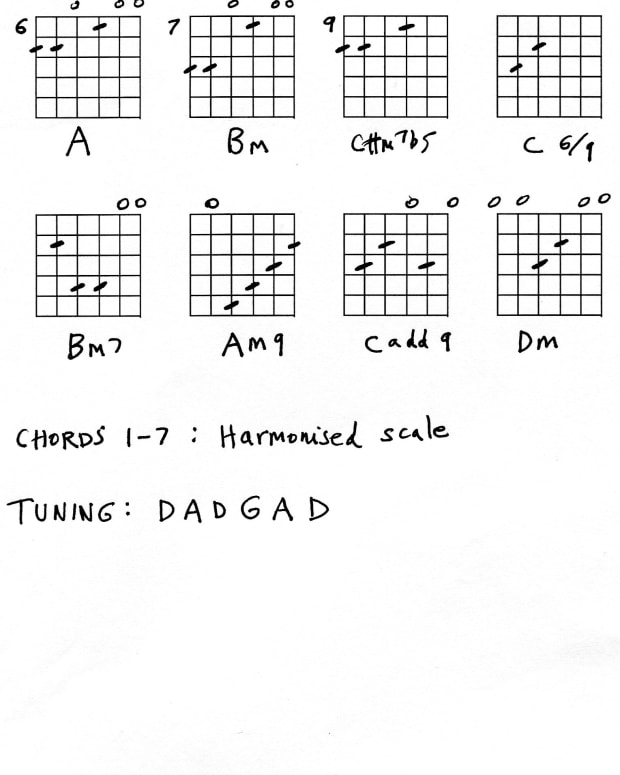 guitar-in-dadgad-tuning-chords