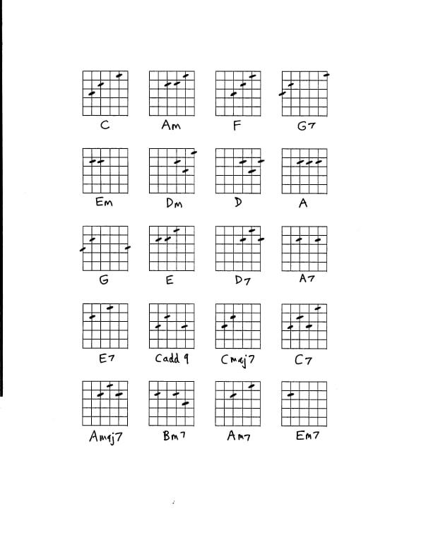guitar-chords-101